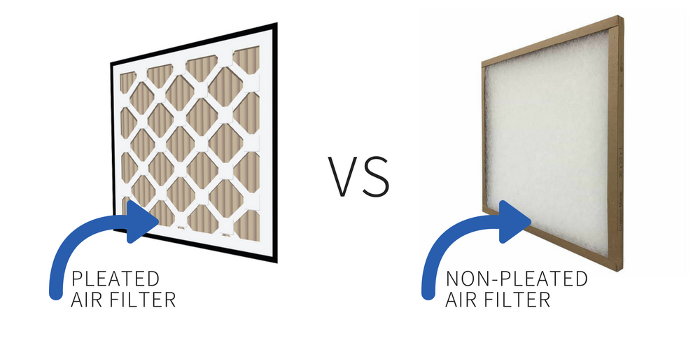 Pleated vs Non Pleated Air Filter | Fritts Heat and Air